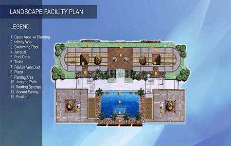 Purva Oceana Master Plan